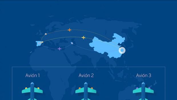 ep infografia con la operacion de compra de bbva de 2813 respiradores en china para combatir el