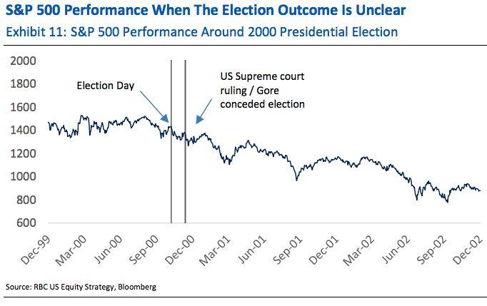 Donald Trump perdió la Cámara de Representantes pero aún así cantó victoria