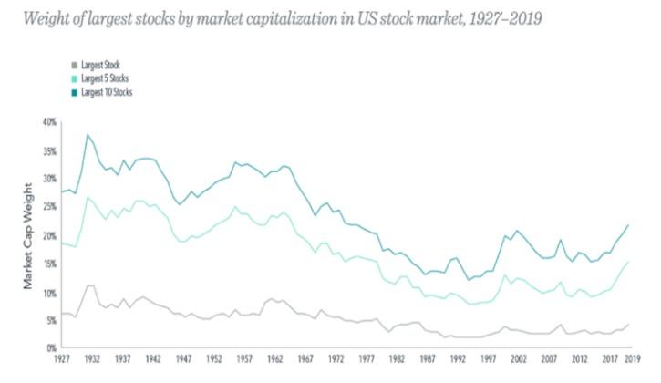 felix fuertes grafico us stock market
