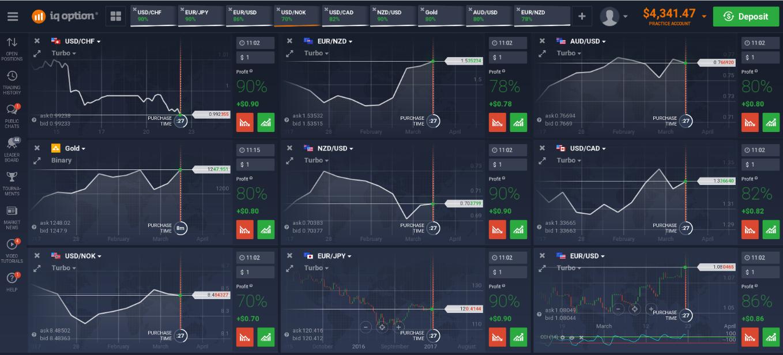 Opciones binarias del mercado mundial