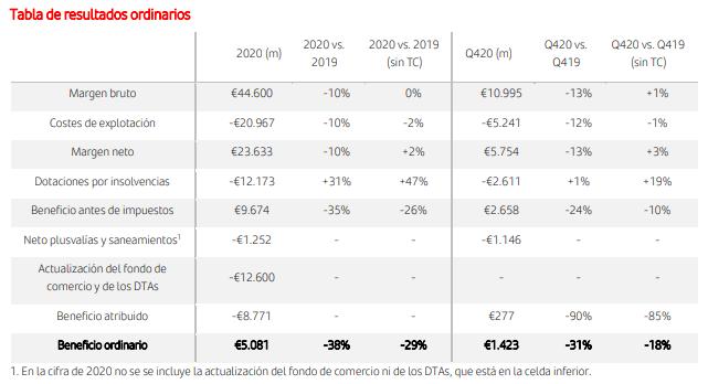 santander tabla 2020